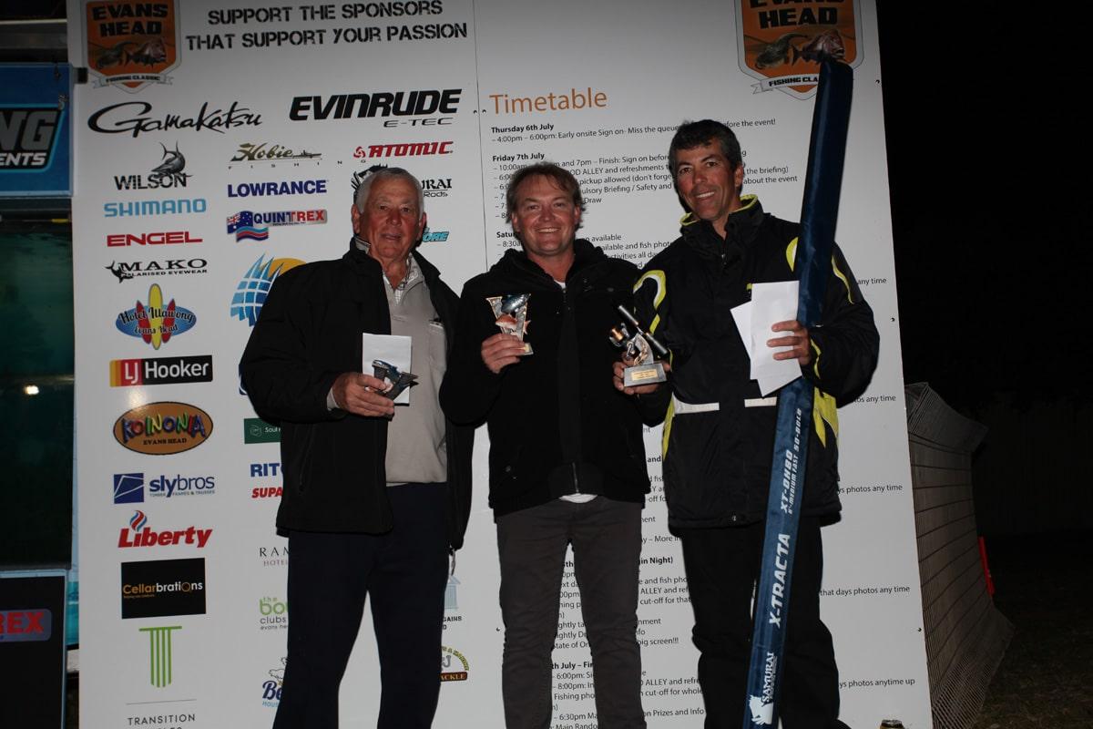 2017 Overall Winner Photos