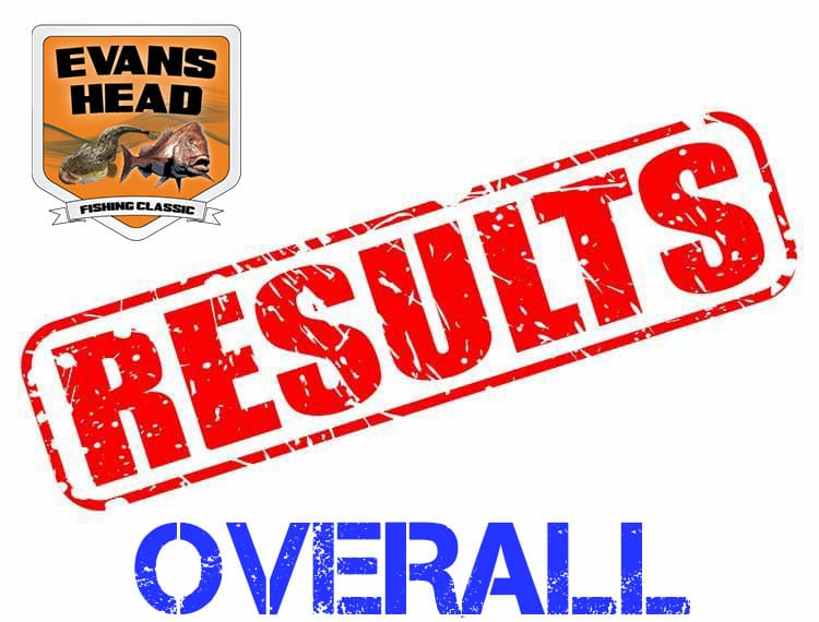 2019 EHFC Overall Results