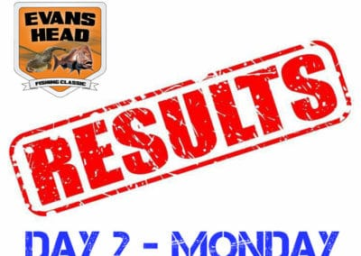 Results-D2-Monday