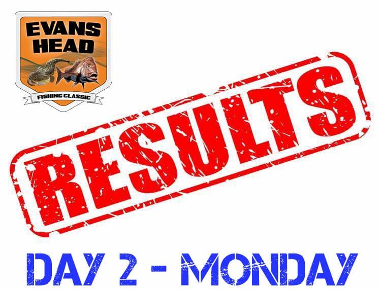 2019 EHFC Day 2 Results