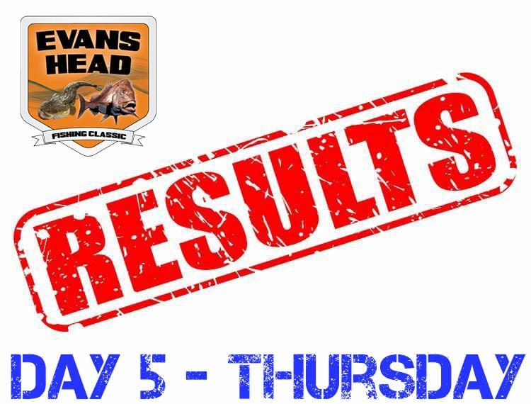 2019 EHFC Day 5 Results