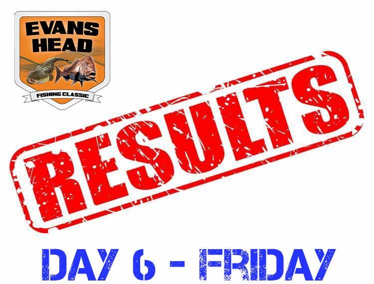2019 EHFC Day 6 Results
