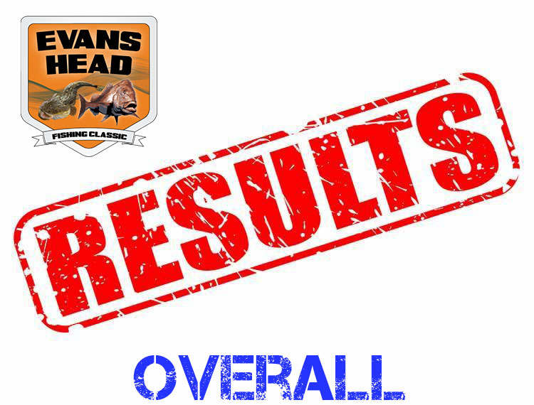 2021 Overall Results